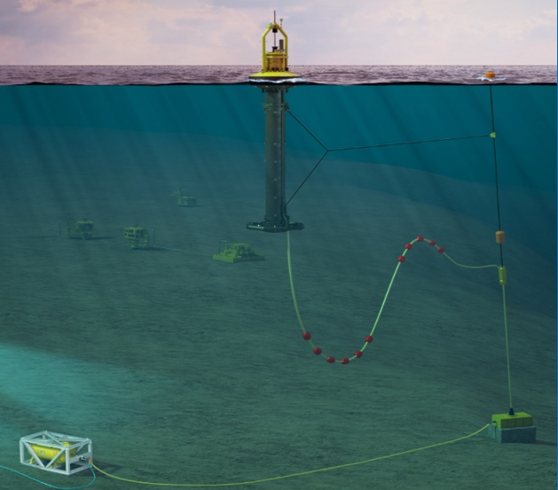 OPT PowerBuoy Tested at DeepStar's 'Zero Carbon Power for Electric Subsea Operations' Project